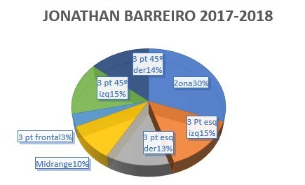 barreiro2