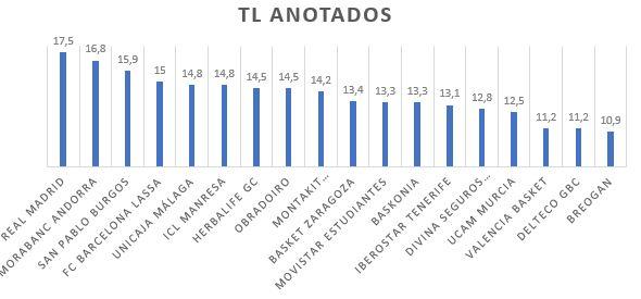 TLANOTADOS