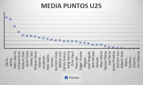 mediapuntosu25