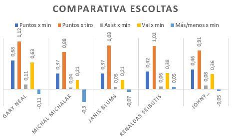 ESCOLTAS.JPG