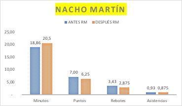 nachomartin