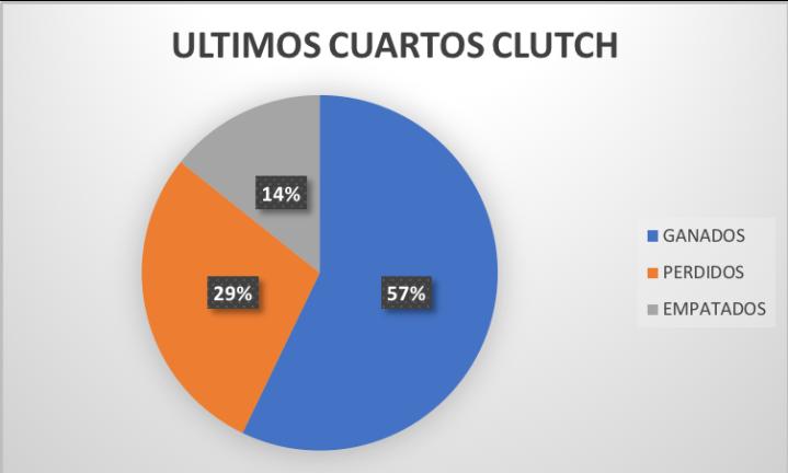 CLUTCH2.png