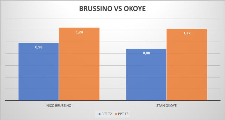 BRUSSVSOKO.png