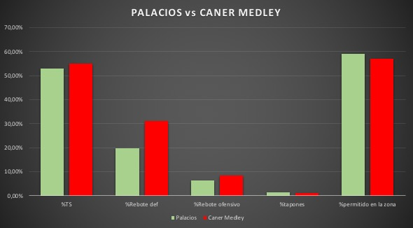 PALACIOS.jpg