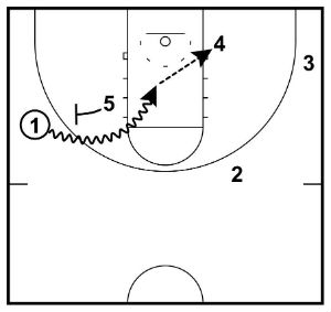 side-pick-and-roll