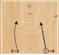 Fbasketball-drills-box-2v1